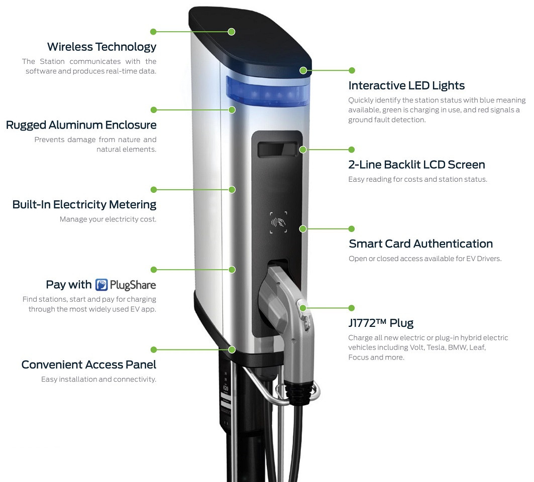 Electric Vehicle Charging National LED